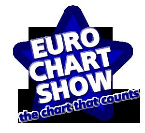 eurochartsm
