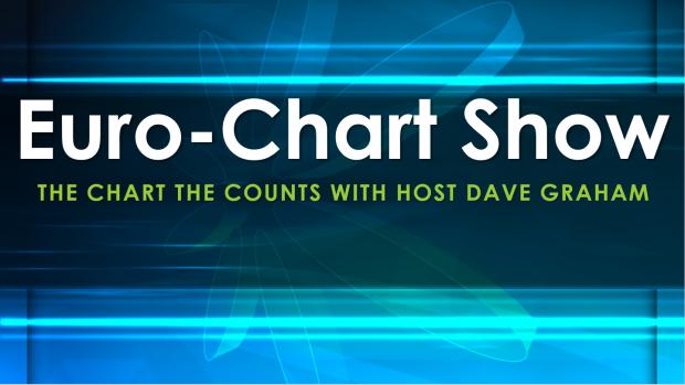 euro-chart-show